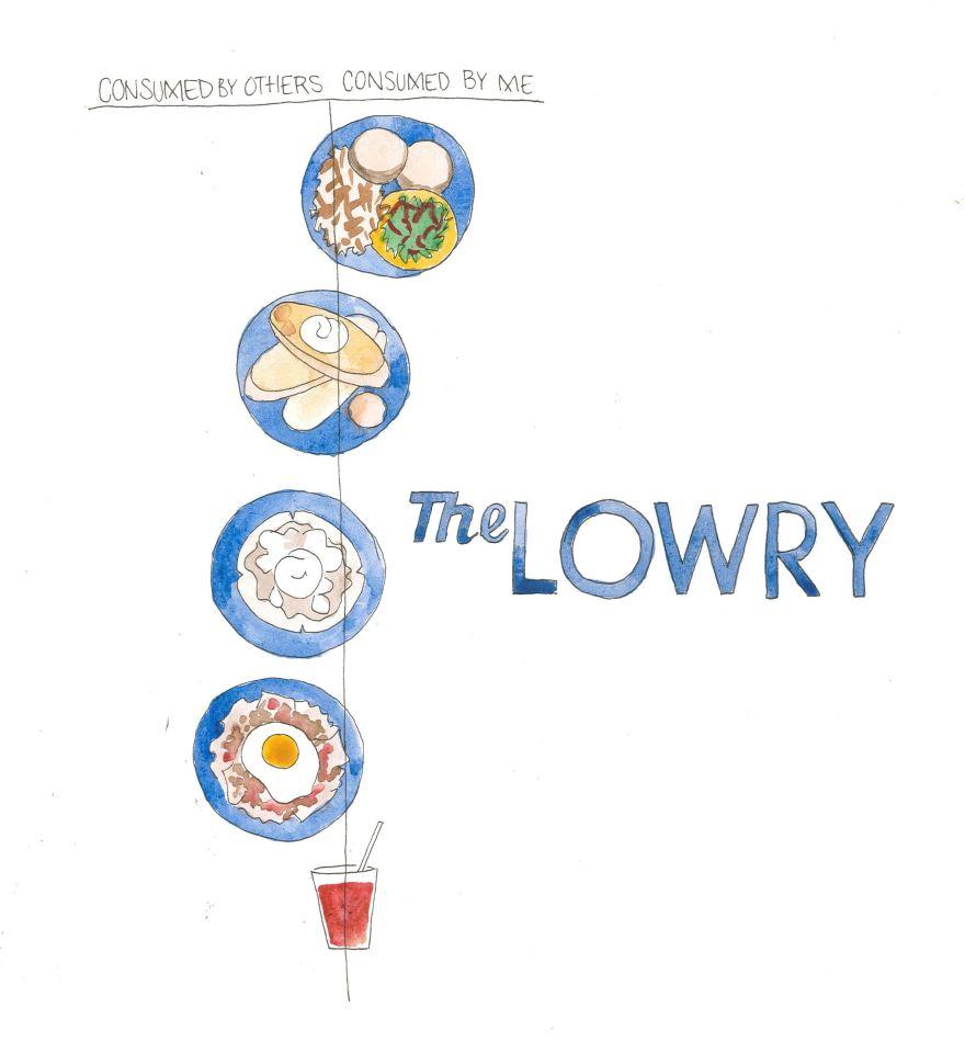 3- The Lowry