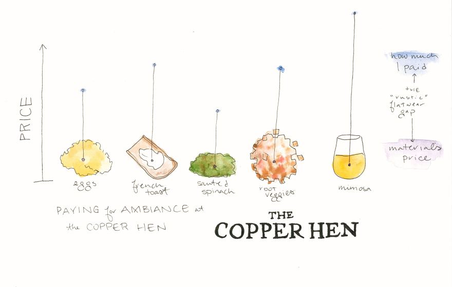5- The Copper Hen