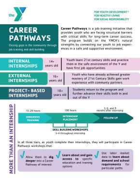 Career Pathways Portfolio Samples-01