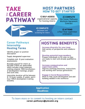 Career Pathways Portfolio Samples-04